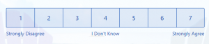7 Point Likert Scale